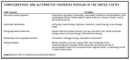 COMPLEMENTARY AND ALTERNATIVE THERAPIES POPULAR IN THE UNITED STATES
